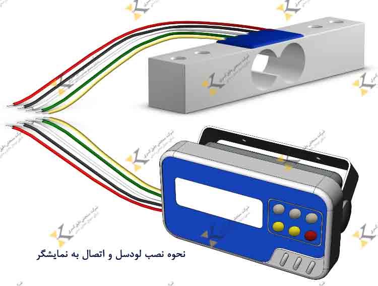 نصب لودسل و اتصال به نمایشگر